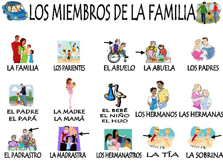 ... /La familia on Pinterest | Family Units, Spanish and Family Trees